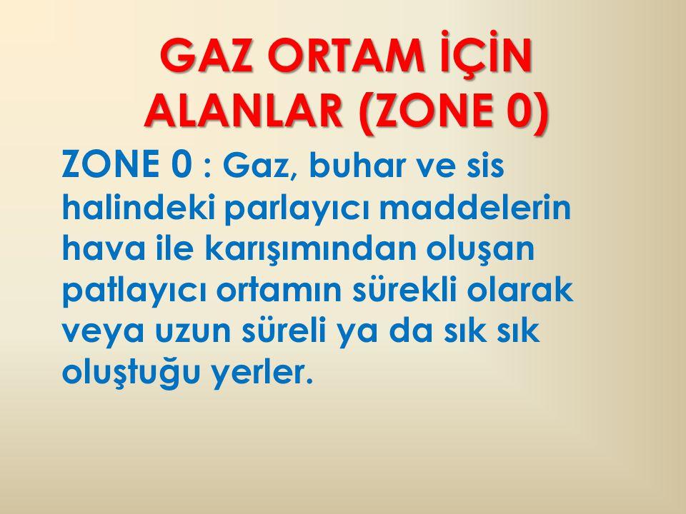 GAZ ORTAM İÇİN ALANLAR (ZONE 0)