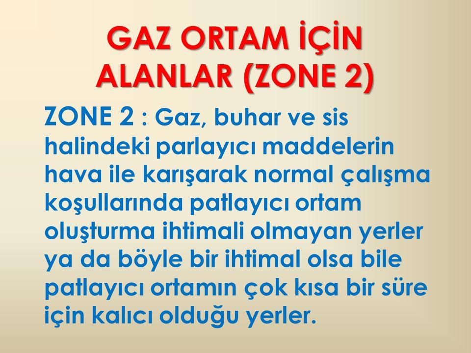 GAZ ORTAM İÇİN ALANLAR (ZONE 2)