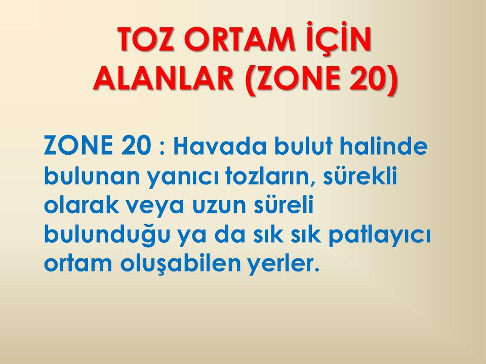 TOZ ORTAM İÇİN ALANLAR (ZONE 20)