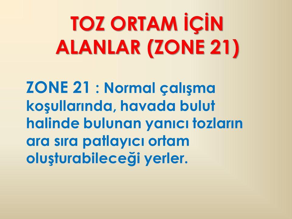 TOZ ORTAM İÇİN ALANLAR (ZONE 21)