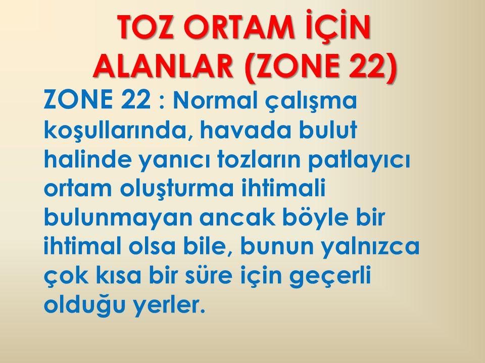 TOZ ORTAM İÇİN ALANLAR (ZONE 22)