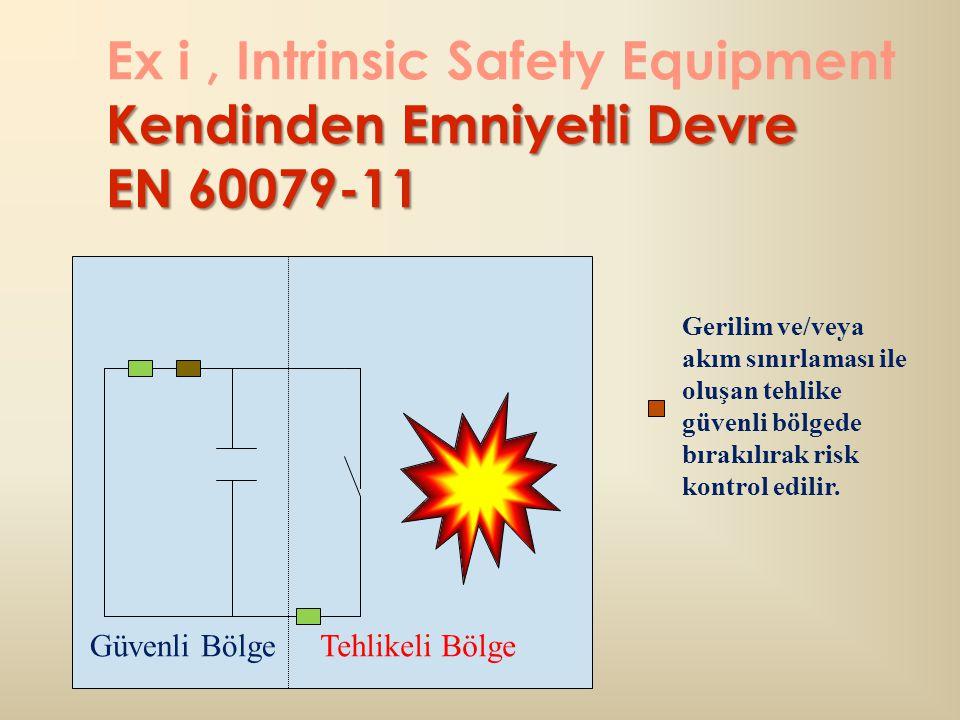 Ex i , Intrinsic Safety Equipment Kendinden Emniyetli Devre EN 60079-11