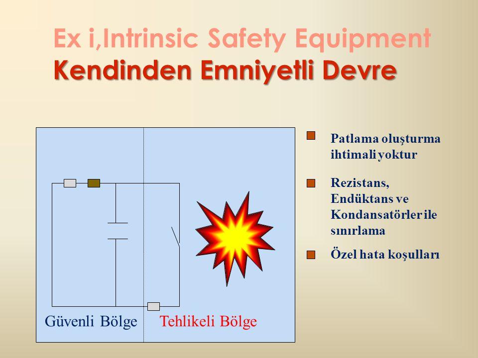 Ex i,Intrinsic Safety Equipment Kendinden Emniyetli Devre