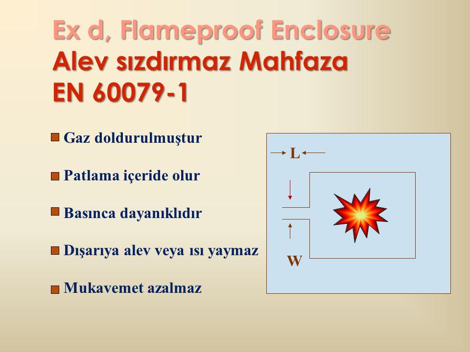 Ex d, Flameproof Enclosure Alev sızdırmaz Mahfaza EN 60079-1