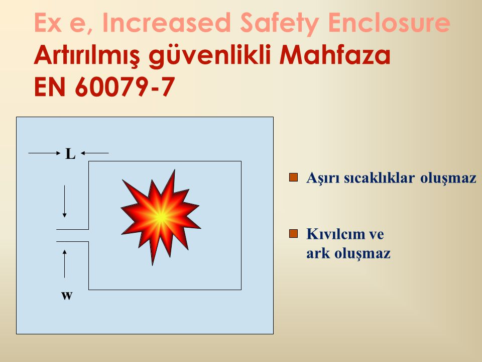 Ex e, Increased Safety Enclosure Artırılmış güvenlikli Mahfaza EN 60079-7