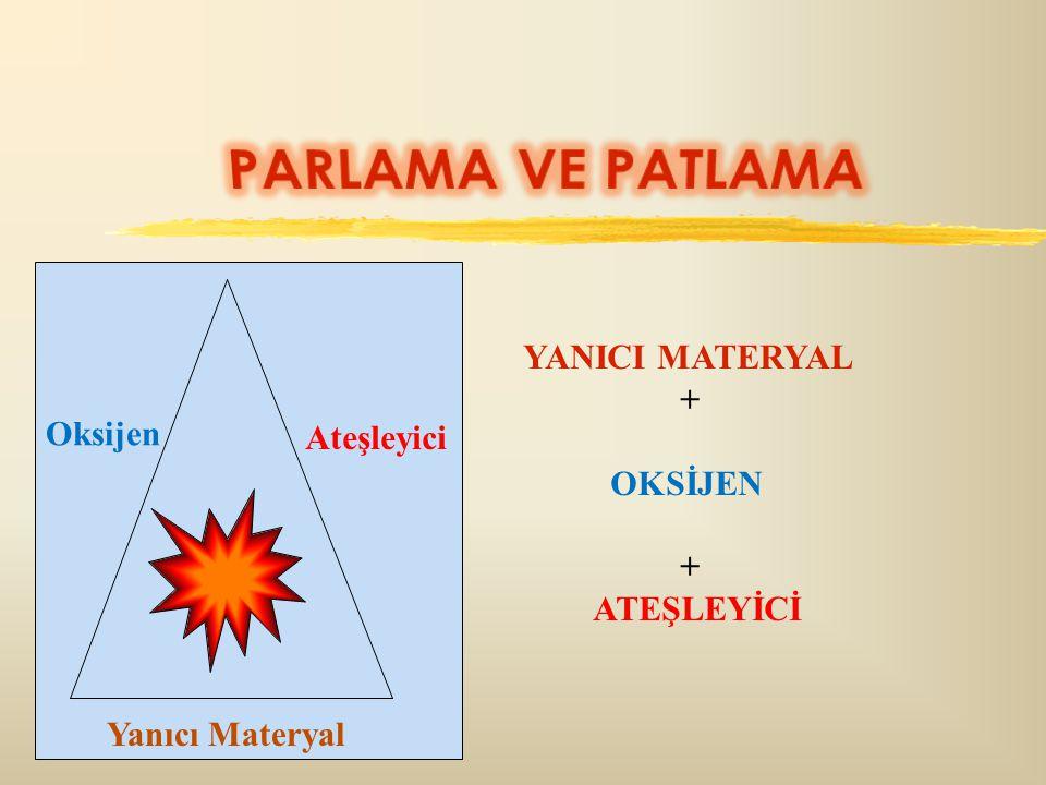 PARLAMA VE PATLAMA YANICI MATERYAL + OKSİJEN Oksijen Ateşleyici