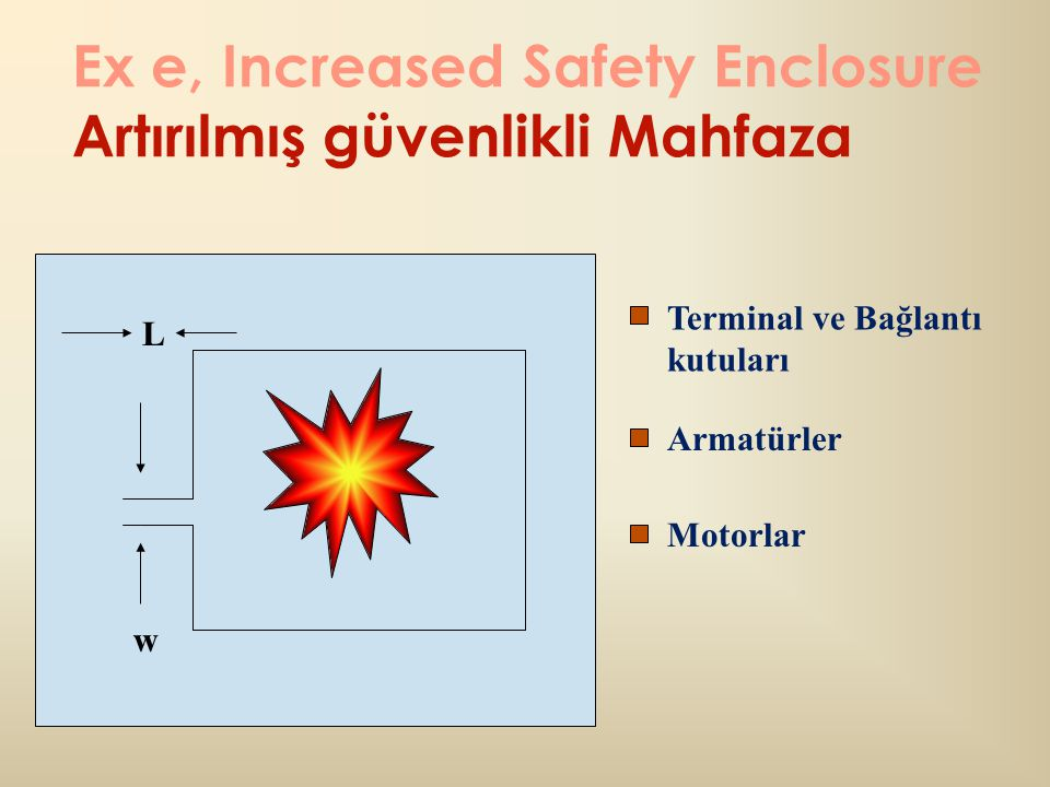 Ex e, Increased Safety Enclosure Artırılmış güvenlikli Mahfaza