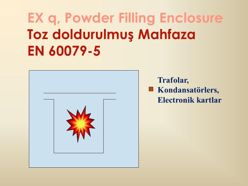 EX q, Powder Filling Enclosure Toz doldurulmuş Mahfaza EN 60079-5
