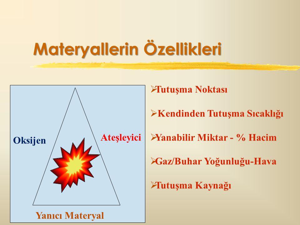 Materyallerin Özellikleri