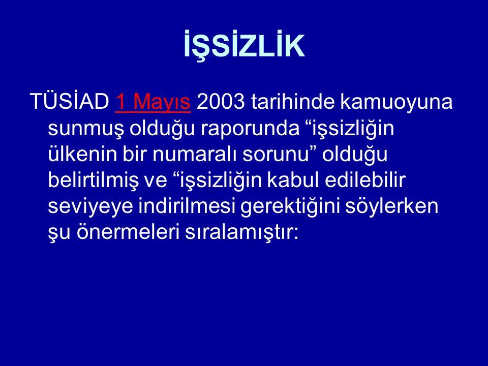 İŞSİZLİK