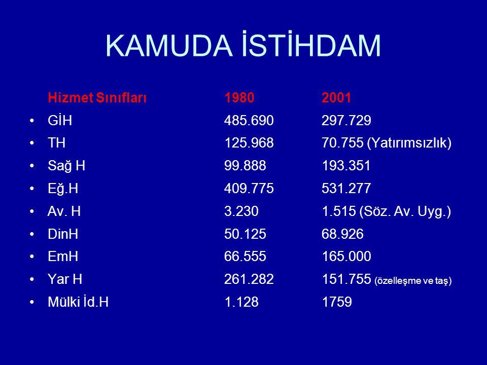 KAMUDA İSTİHDAM Hizmet Sınıfları 1980 2001 GİH 485.690 297.729