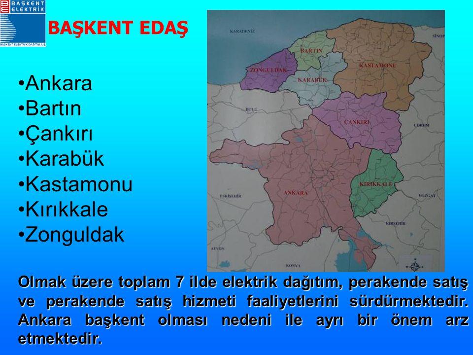 Ankara Bartın Çankırı Karabük Kastamonu Kırıkkale Zonguldak
