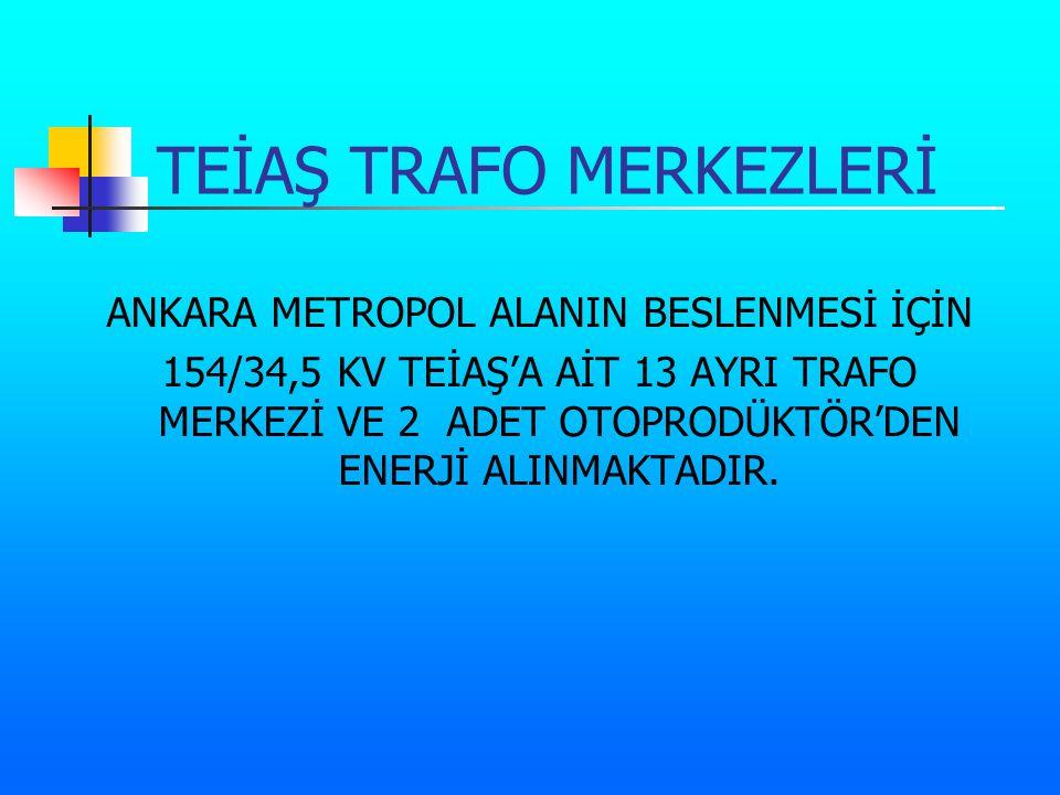 TEİAŞ TRAFO MERKEZLERİ