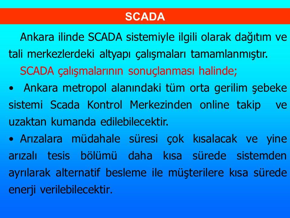 SCADA Ankara ilinde SCADA sistemiyle ilgili olarak dağıtım ve tali merkezlerdeki altyapı çalışmaları tamamlanmıştır.