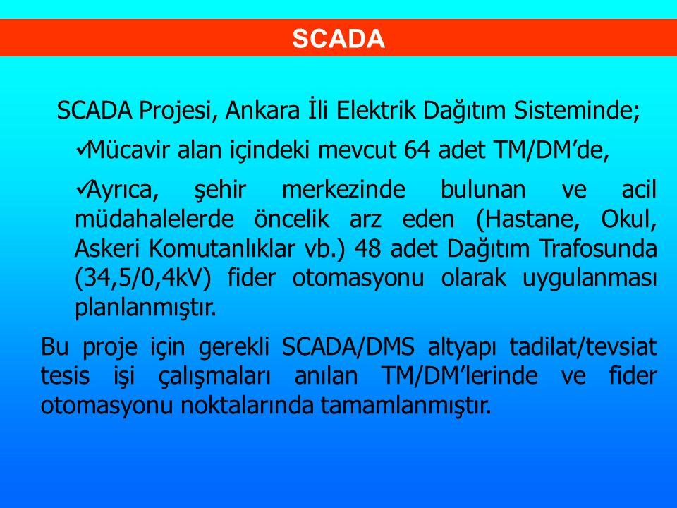 SCADA Projesi, Ankara İli Elektrik Dağıtım Sisteminde;