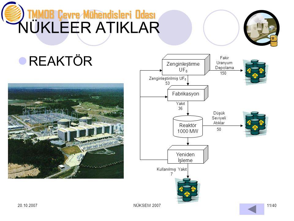 NÜKLEER ATIKLAR REAKTÖR Zenginleştirme UF6 Fabrikasyon Reaktör 1000 MW