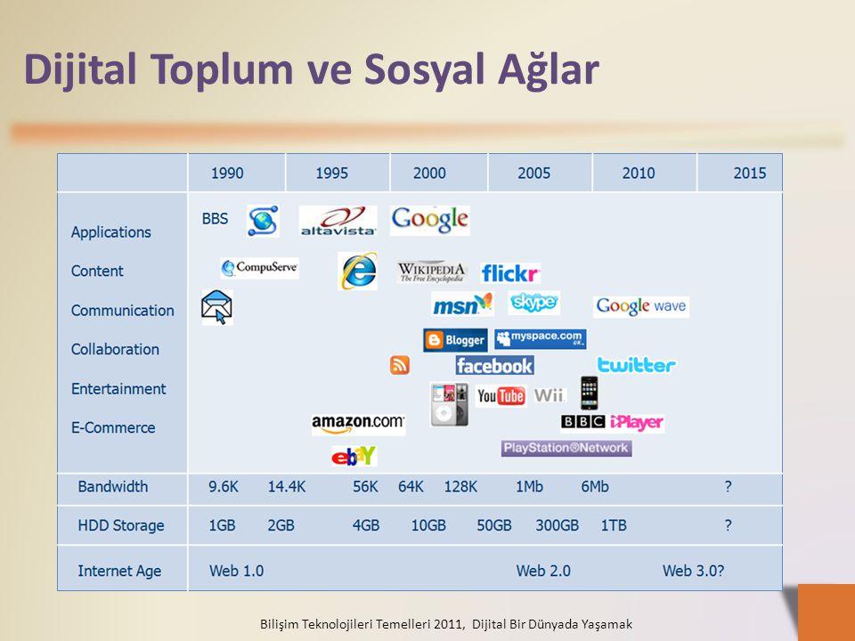 Dijital Toplum ve Sosyal Ağlar