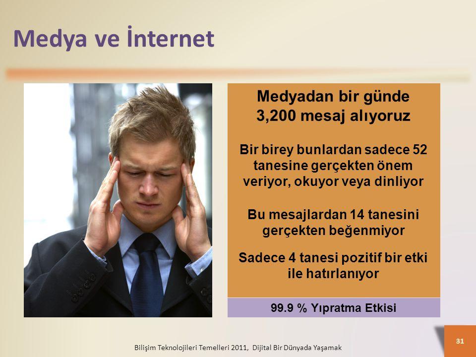 Medya ve İnternet Medyadan bir günde 3,200 mesaj alıyoruz