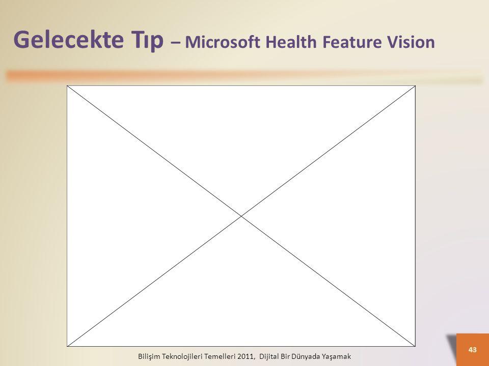 Gelecekte Tıp – Microsoft Health Feature Vision