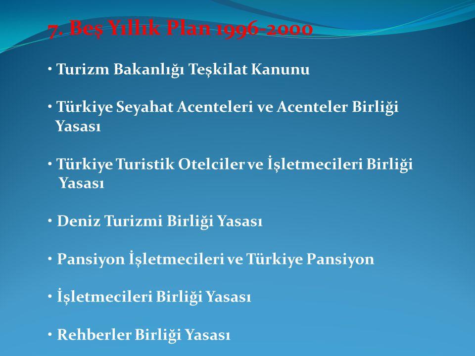 7. Beş Yıllık Plan 1996-2000 • Turizm Bakanlığı Teşkilat Kanunu