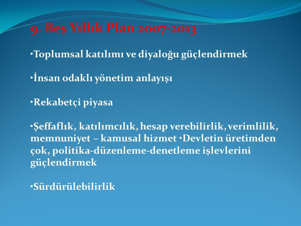 9. Beş Yıllık Plan 2007-2013 •Toplumsal katılımı ve diyaloğu güçlendirmek. •İnsan odaklı yönetim anlayışı.