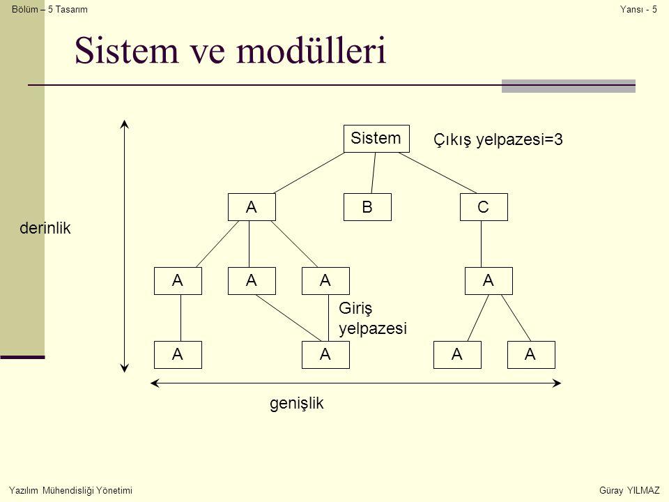 Sistem ve modülleri Sistem Çıkış yelpazesi=3 A B C derinlik A A A A