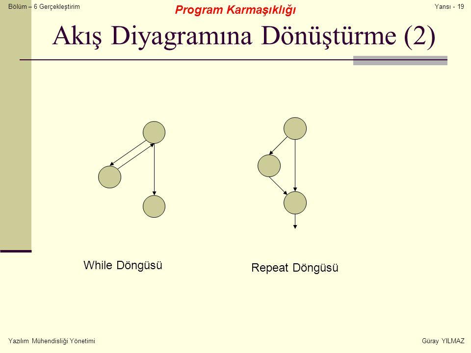 Akış Diyagramına Dönüştürme (2)