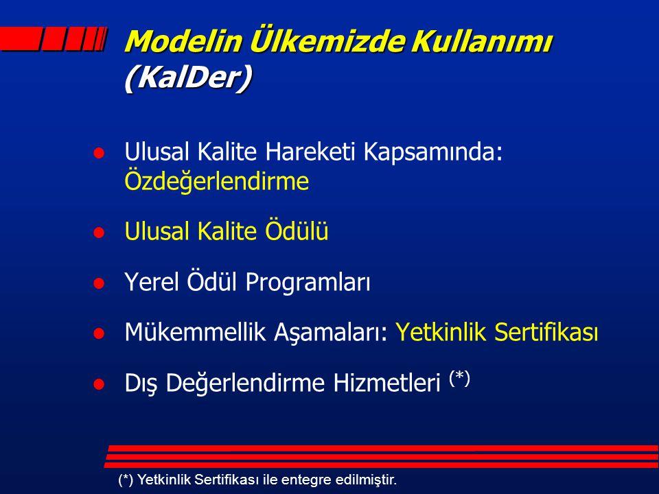 Modelin Ülkemizde Kullanımı (KalDer)