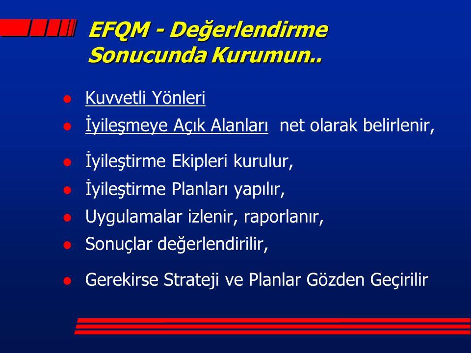 EFQM - Değerlendirme Sonucunda Kurumun..