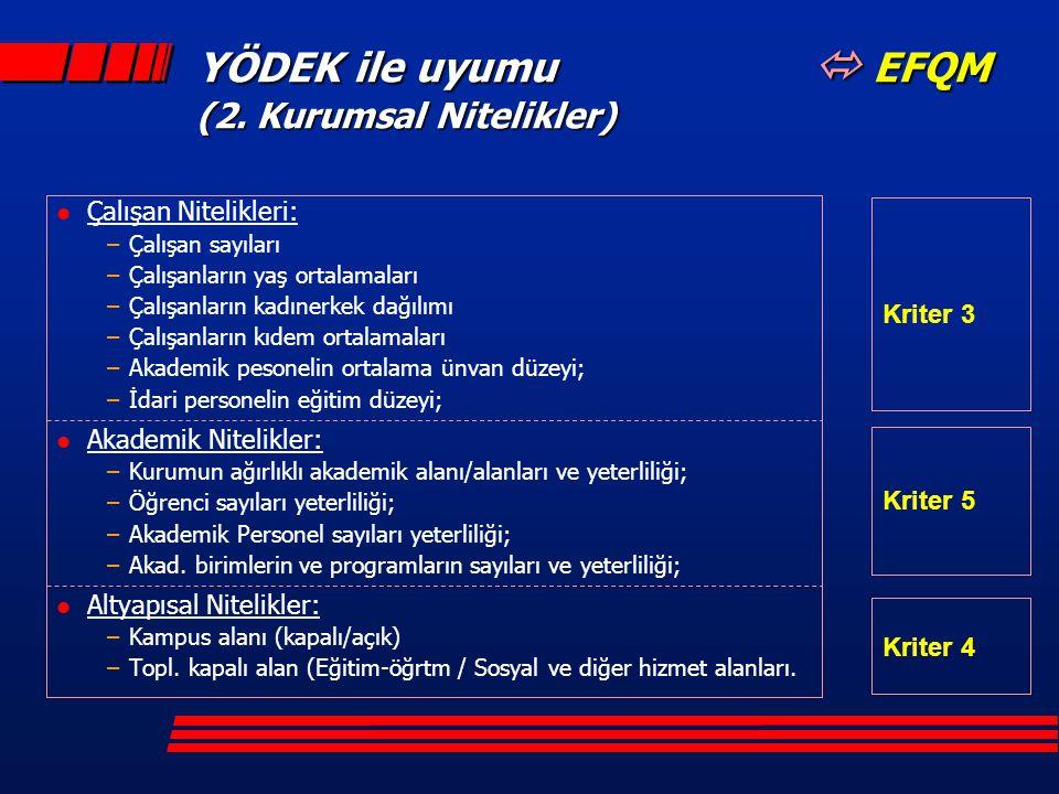 YÖDEK ile uyumu  EFQM (2. Kurumsal Nitelikler)