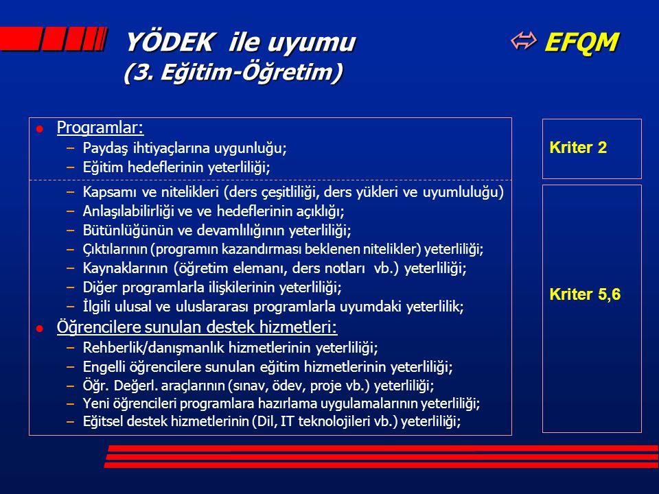YÖDEK ile uyumu  EFQM (3. Eğitim-Öğretim)