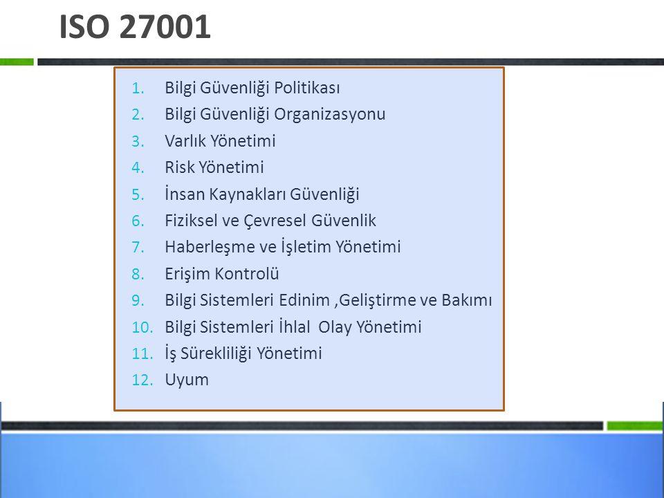 ISO 27001 Bilgi Güvenliği Politikası Bilgi Güvenliği Organizasyonu