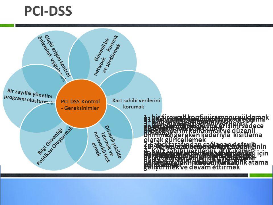 PCI-DSS 1- bir firewall konfigürasyonu yüklemek ve devam ettirmek