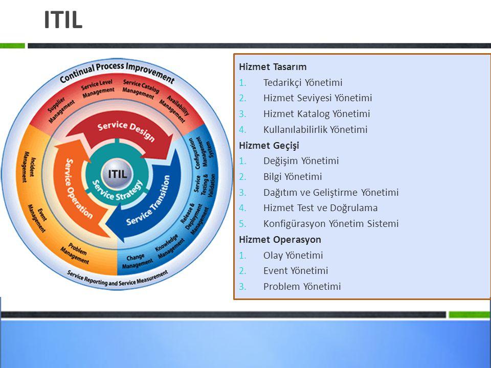ITIL Hizmet Tasarım Tedarikçi Yönetimi Hizmet Seviyesi Yönetimi