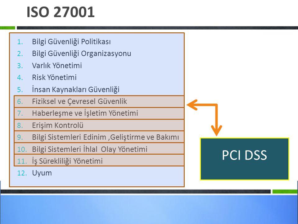 ISO 27001 PCI DSS Bilgi Güvenliği Politikası