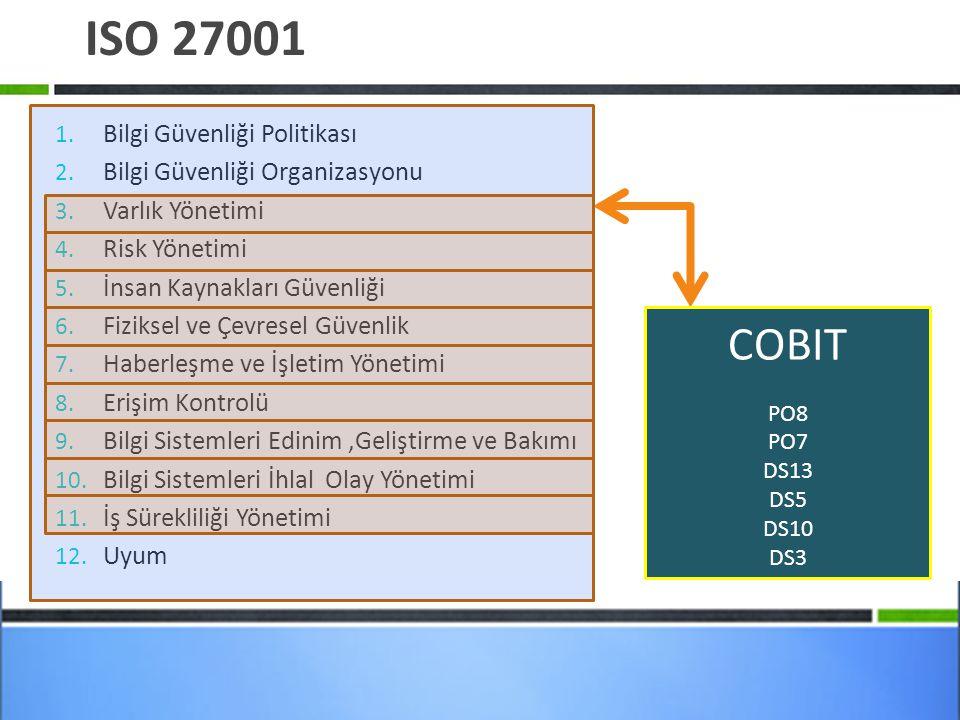 ISO 27001 COBIT Bilgi Güvenliği Politikası