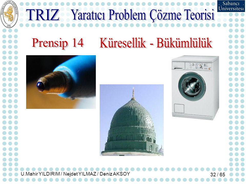 Yaratıcı Problem Çözme Teorisi