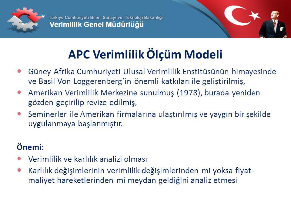 APC Verimlilik Ölçüm Modeli