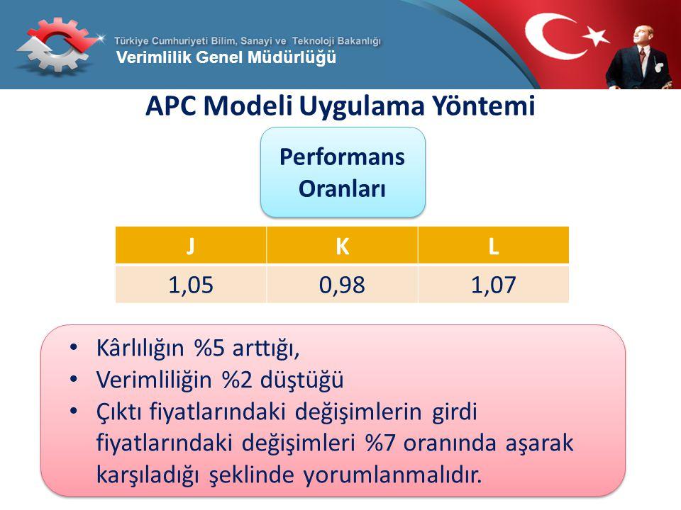 APC Modeli Uygulama Yöntemi