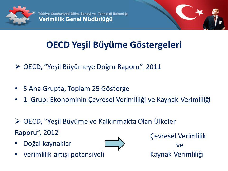 OECD Yeşil Büyüme Göstergeleri