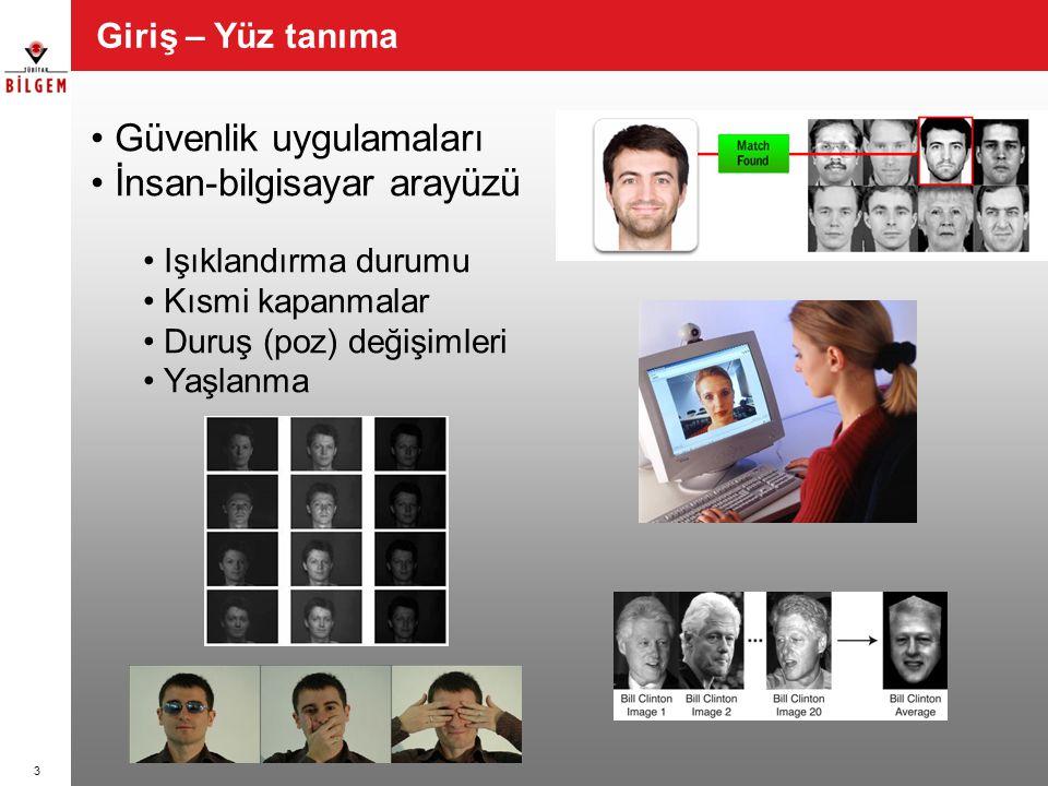 Güvenlik uygulamaları İnsan-bilgisayar arayüzü