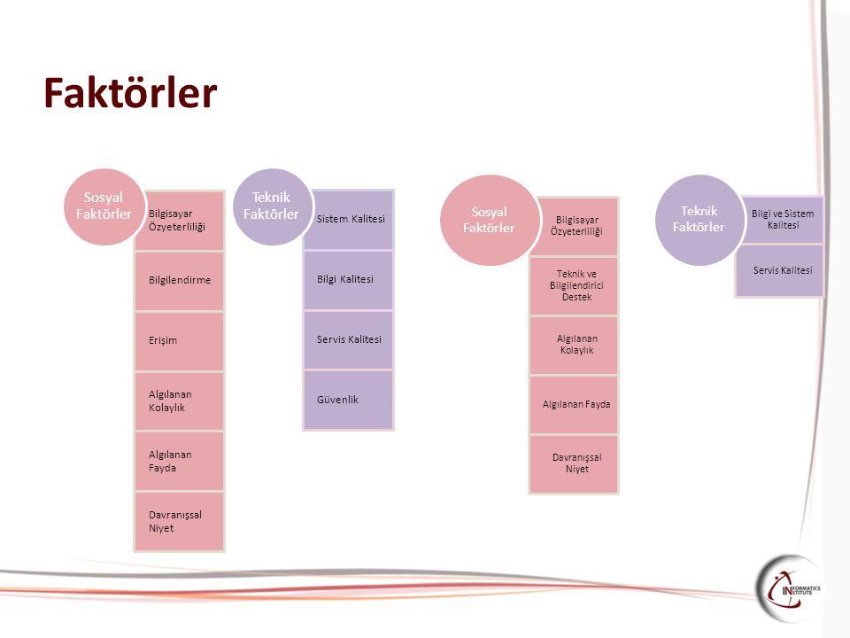 Faktörler Sosyal Faktörler Teknik Faktörler Sosyal Faktörler