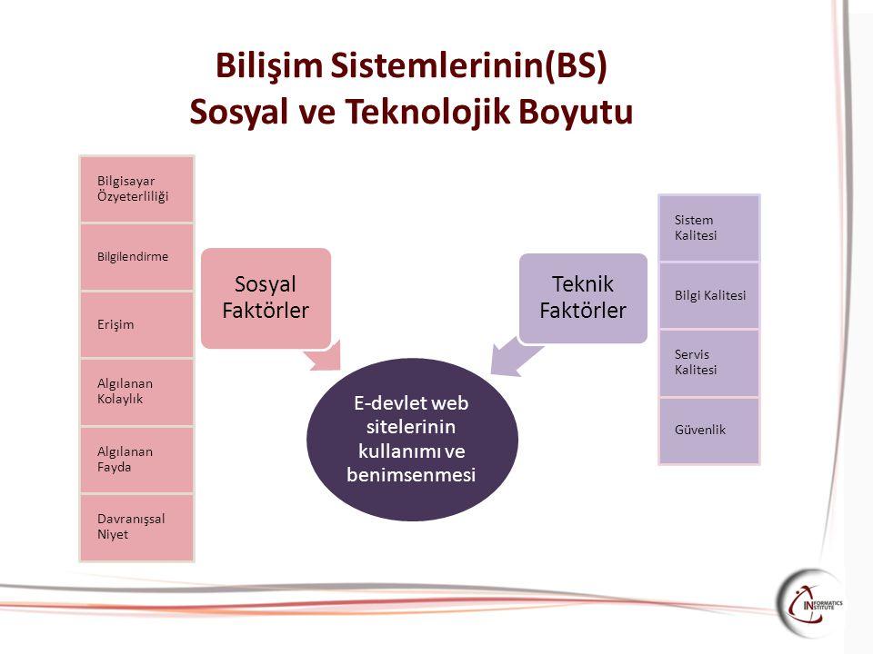 Bilişim Sistemlerinin(BS) Sosyal ve Teknolojik Boyutu