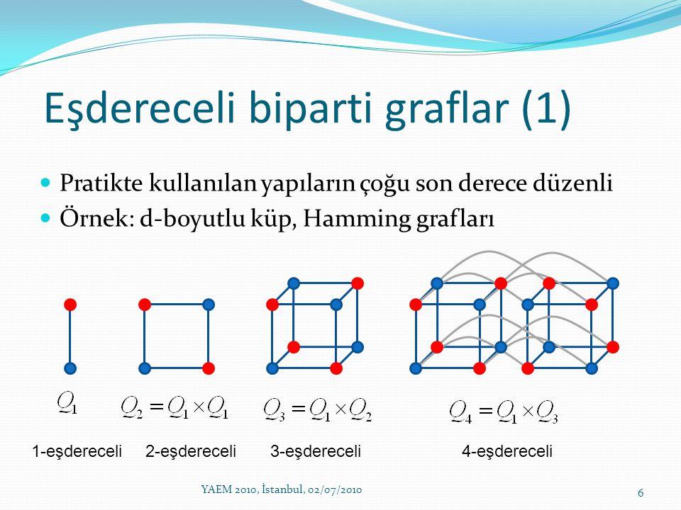 Eşdereceli biparti graflar (1)