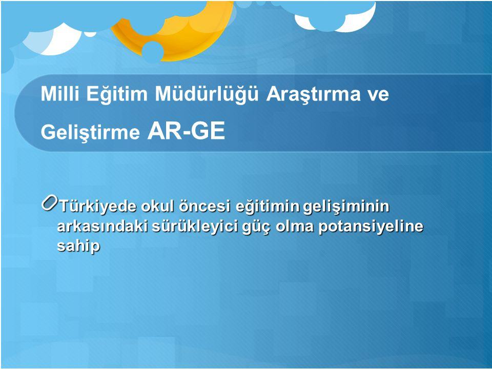 Milli Eğitim Müdürlüğü Araştırma ve Geliştirme AR-GE