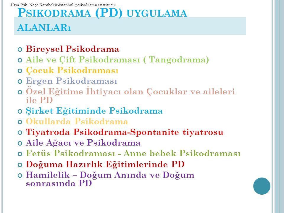 Psikodrama (PD) uygulama alanları