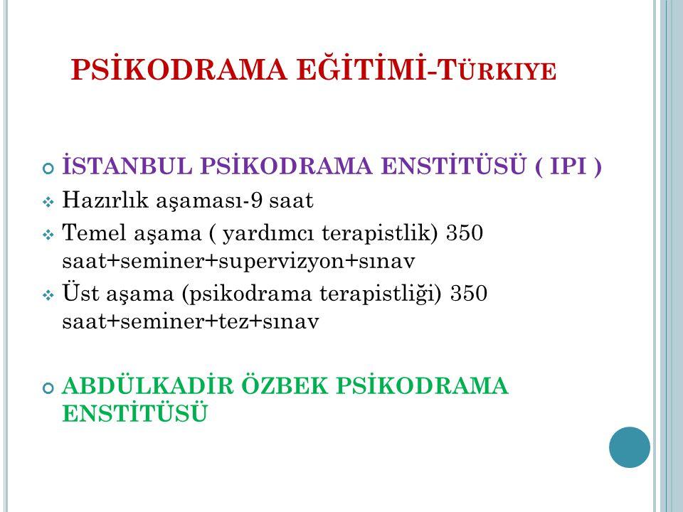 PSİKODRAMA EĞİTİMİ-Türkiye