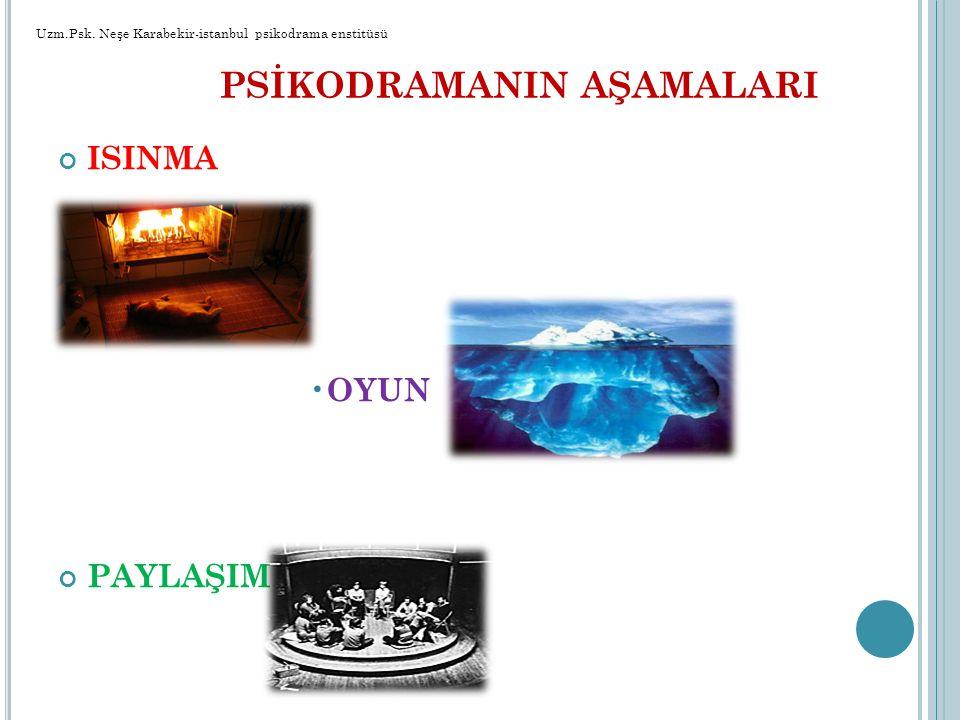 PSİKODRAMANIN AŞAMALARI