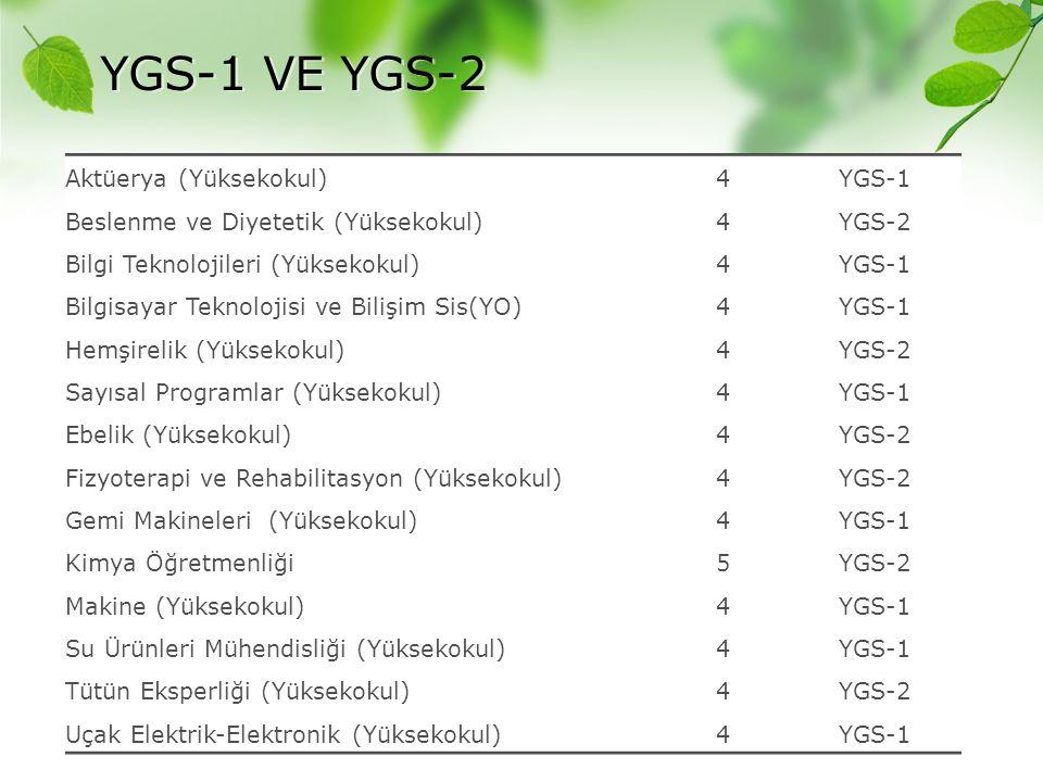 YGS-1 VE YGS-2 Aktüerya (Yüksekokul) 4 YGS-1