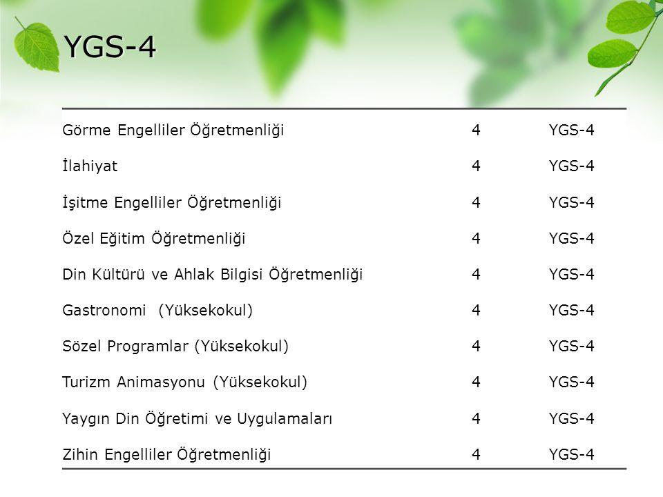 YGS-4 Görme Engelliler Öğretmenliği 4 YGS-4 İlahiyat